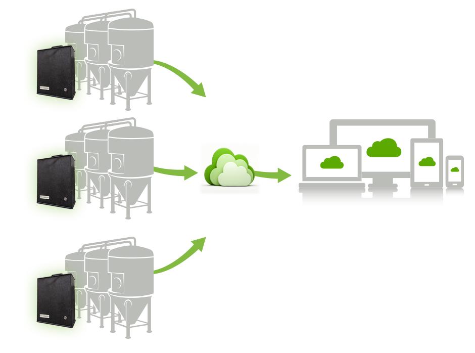 Precision-Fermentation-BrewMonitor-System-datasheet-web-2